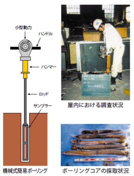 機械式簡易ボーリング土壌採取器具