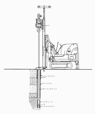 大型ボーリングマシン(エコプローブ)